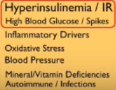 Inflammation_and_artery_disease_root_causes